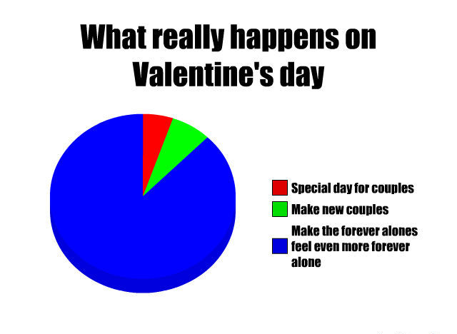 what-valentines-day-is-really-about_o_1131328